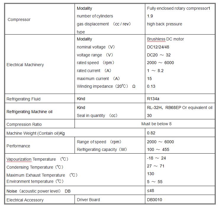 Compressor Parameter