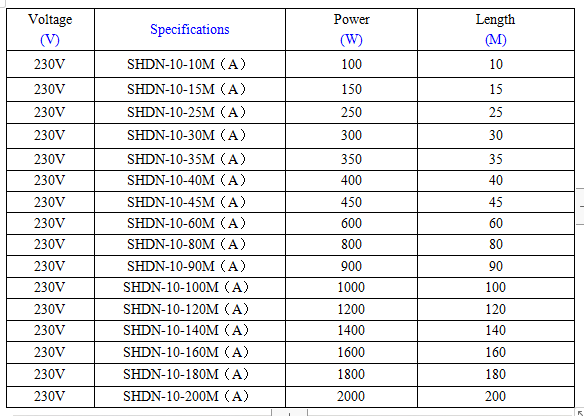 Underfloor Heating Cable Spec